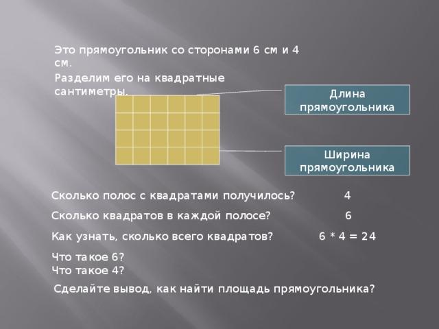 Это прямоугольник со сторонами 6 см и 4 см. Разделим его на квадратные сантиметры. Длина прямоугольника Ширина прямоугольника Сколько полос с квадратами получилось? 4 Сколько квадратов в каждой полосе? 6 Как узнать, сколько всего квадратов? 6 * 4 = 24 Что такое 6? Что такое 4? Сделайте вывод, как найти площадь прямоугольника?