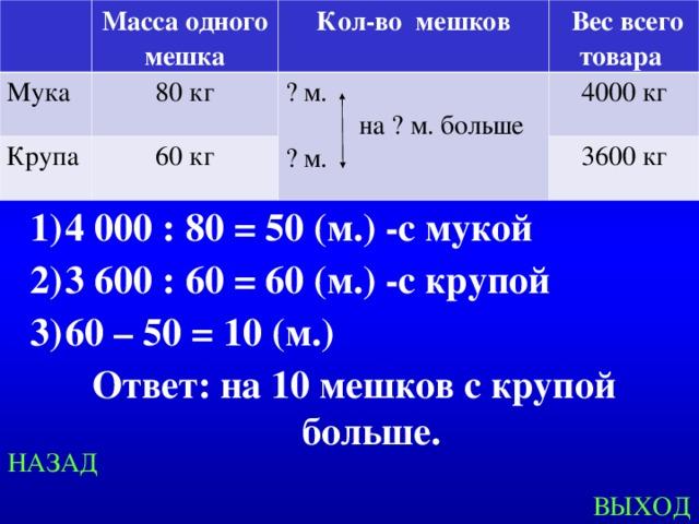 Масса одного мешка Мука 80 кг Кол-во мешков Крупа  Вес всего товара ? м.  на ? м. больше ? м. 60 кг 4000 кг 3600 кг 4 000 : 80 = 50 (м.) -с мукой 3 600 : 60 = 60 (м.) -с крупой 60 – 50 = 10 (м.) Ответ: на 10 мешков с крупой больше. Created by Unregisterd version of Xtreme Compressor НАЗАД ВЫХОД