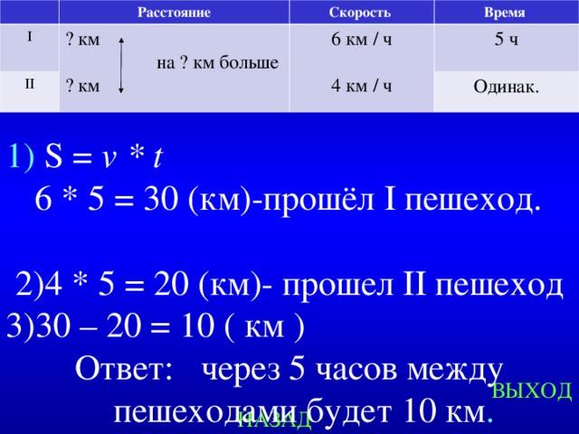 Расстояние I Скорость ? км  на ? км больше ? км II  Время 6 км / ч 4 км / ч 5 ч Одинак.  S = v * t  6 * 5 = 30 (км)-прошёл I пешеход. 4 * 5 = 20 (км)- прошел II пешеход 30 – 20 = 10 ( км ) Ответ: через 5 часов между пешеходами будет 10 км . Created by Unregisterd version of Xtreme Compressor ВЫХОД НАЗАД