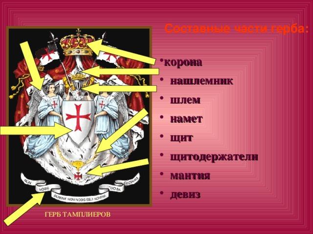 Составные части герба:  корона  нашлемник  шлем  намет  щит  щитодержатели  мантия  девиз ГЕРБ ТАМПЛИЕРОВ