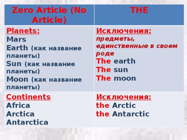 Zero Article (No Article) Planets: THE Mars Исключения:  предметы, единственные в своем роде Continents Africa Исключения:  The earth Earth (как название планеты) the Arctic Arctica The sun Sun (как название планеты) The moon Antarctica Moon (как название планеты) the Antarctic