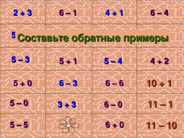 2 + 3 6 – 4 6 – 1 4 + 1 5 – 2 Составьте обратные примеры 6 – 5 5 – 1 6 – 2 5 – 3 5 + 1 4 + 2 5 – 4 5 + 0 10 + 1 6 – 6 6 – 3 5 – 0 11 – 1 6 – 0 3 + 3 6 + 0 11 – 10 5 – 5