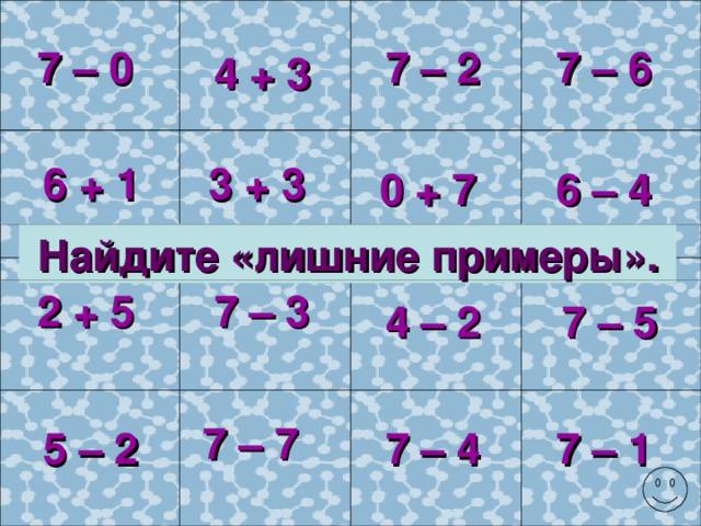 7 – 2 7 – 6 7 – 0 4 + 3 6 + 1 3 + 3 6 – 4 0 + 7 Найдите «лишние примеры». 2 + 5 7 – 3 7 – 5 4 – 2 7 – 7 7 – 1 7 – 4 5 – 2