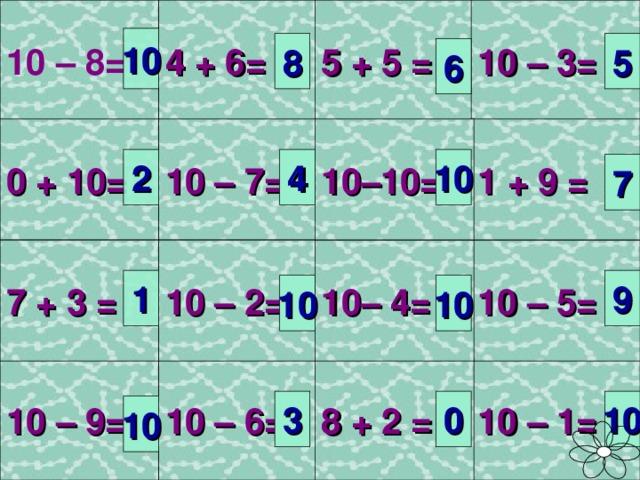 10 – 3= 10 – 8= 4 + 6= 5 + 5 = 10 8 5 6 1 + 9 = 10–10= 10 – 7= 0 + 10= 2 4 10 7 10– 4= 10 – 2= 10 – 5= 7 + 3 = 9 1 10 10 8 + 2 = 10 – 6= 10 – 9= 10 – 1= 0 10 3 10