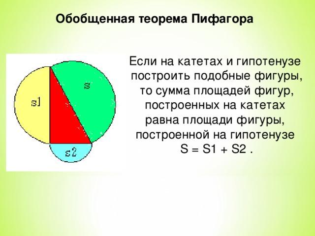Обобщенная теорема Пифагора Если на катетах и гипотенузе построить подобные фигуры,  то сумма площадей фигур, построенных на катетах равна площади фигуры, построенной на гипотенузе S = S1 + S2 .