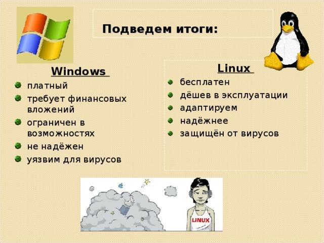 Подведем итоги: Linux бесплатен дёшев в эксплуатации  адаптируем надёжнее защищён от вирусов  Windows