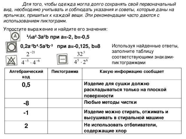 Для того, чтобы одежда могла долго сохранять свой первоначальный вид, необходимо учитывать и соблюдать указания и советы, которые даны на ярлычках, пришитых к каждой вещи. Эти рекомендации часто даются с использованием пиктограмм. ⅓ a 2 ·3a 2 b при a=-2 , b= - 0,5 0,2 a -2 b 4 ·5a 3 b - 3  при a=-0,125, b=8 Алгебраический код 0,5 Пиктограмма Какую информацию сообщает -8 Изделие для сушки должно раскладываться только на плоской поверхности -1 2 Любые методы чистки Изделие можно стирать, отжимать и высушивать в стиральной машине Не использовать отбеливатели, содержащие хлор