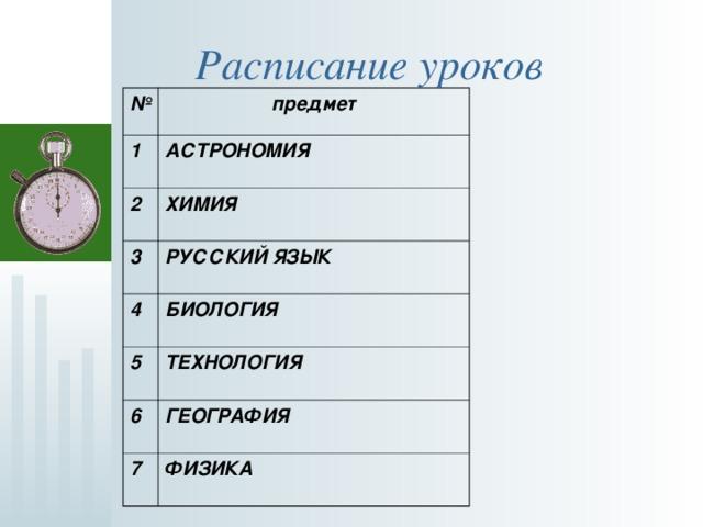 № предмет 1 АСТРОНОМИЯ 2 ХИМИЯ 3 РУССКИЙ ЯЗЫК 4 БИОЛОГИЯ 5 ТЕХНОЛОГИЯ 6 ГЕОГРАФИЯ 7 ФИЗИКА