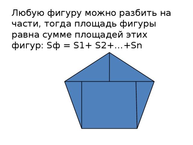 Любую фигуру можно разбить на части, тогда площадь фигуры равна сумме площадей этих фигур: Sф = S1+ S2+…+Sn