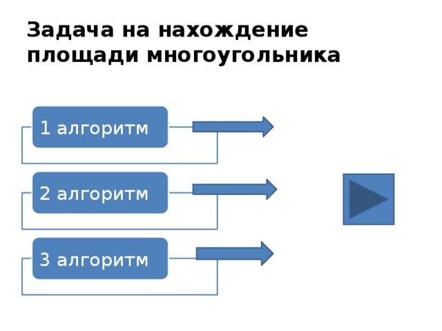 Задача на нахождение площади многоугольника 1 алгоритм 2 алгоритм 3 алгоритм