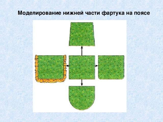 Моделирование нижней части фартука на поясе