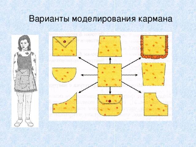 Варианты моделирования кармана