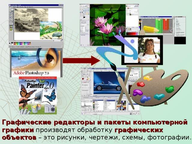 Графические редакторы и пакеты компьютерной графики производят обработку графических объектов – это рисунки, чертежи, схемы, фотографии.
