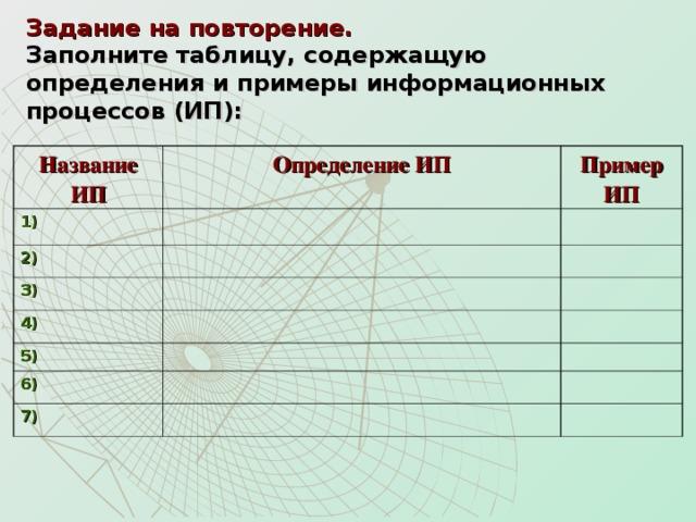 Задание на повторение.   Заполните таблицу, содержащую определения и примеры информационных процессов (ИП): Название ИП Определение ИП 1) Пример ИП 2) 3) 4) 5) 6) 7)