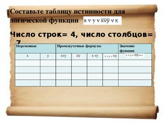 Составьте таблицу истинности для логической функции Число строк= 4, число столбцов= 7  Переменные х Промежуточные формулы у xvy x vy Значение функции