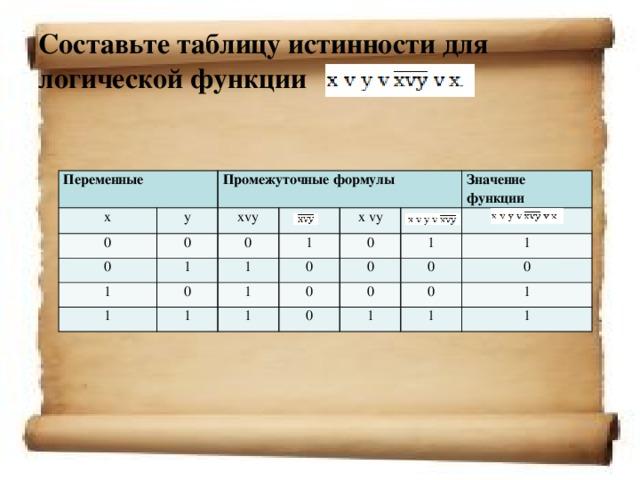 Составьте таблицу истинности для логической функции Переменные х у 0 Промежуточные формулы 0 xvy 0 1 0 1 1 0 x vy 1 1 1 1 0 0 Значение функции 1 0 0 1 0 0 0 1 0 0 1 1 1 1