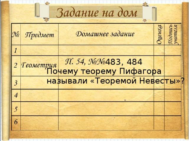 483, 484 Почему теорему Пифагора называли «Теоремой Невесты»? 11/3/16