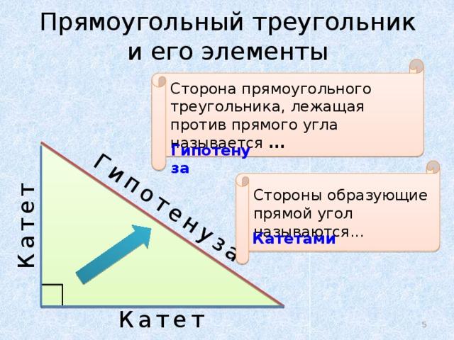 Гипотенуза Катет Прямоугольный треугольник  и его элементы Сторона прямоугольного треугольника, лежащая против прямого угла  называется ...  Гипотенуза Стороны образующие прямой угол называются... Катетами Катет