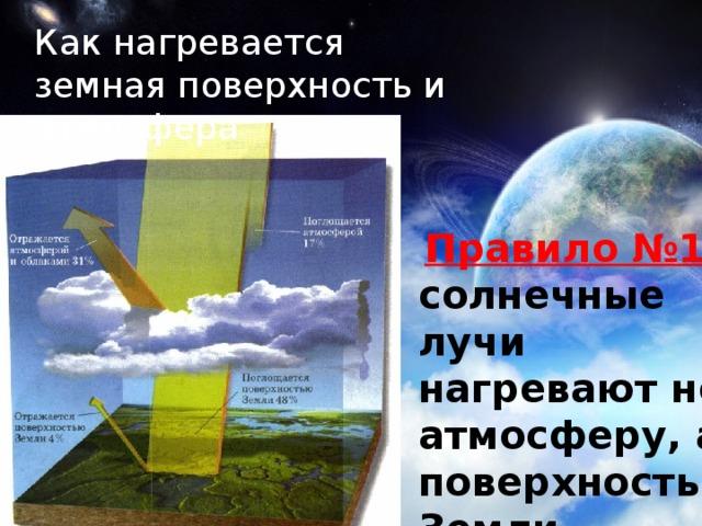 Как нагревается земная поверхность и атмосфера   Правило №1:  солнечные лучи нагревают не атмосферу, а поверхность Земли.