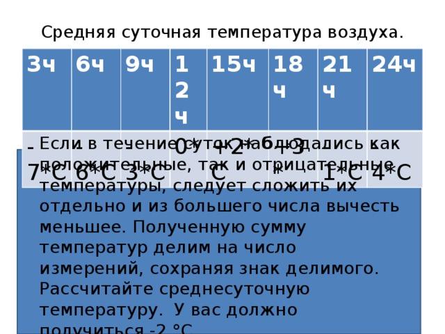 Средняя суточная температура воздуха. 3ч -7*С 6ч 9ч -6*С 12ч -3*С 15ч 0* 18ч +2*С 21ч +3* -1*С 24ч -4*С Если в течение суток на б людались как положительные, так и отрицательные температуры, следует сложить их отдельно и из большего числа вычесть меньшее. Полученную сумму температур делим на число измерений, сохраняя знак делимого. Рассчитайте среднесуточную температуру. У вас должно получиться -2 °С.