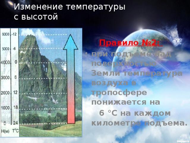 Изменение температуры с высотой   Правило №2: при подъеме над поверхностью Земли температура воздуха в тропосфере понижается на  6 °С на каждом километре подъема.