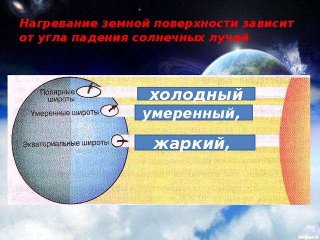 Нагревание земной поверхности зависит от угла падения солнечных лучей холодный умеренный, жаркий,