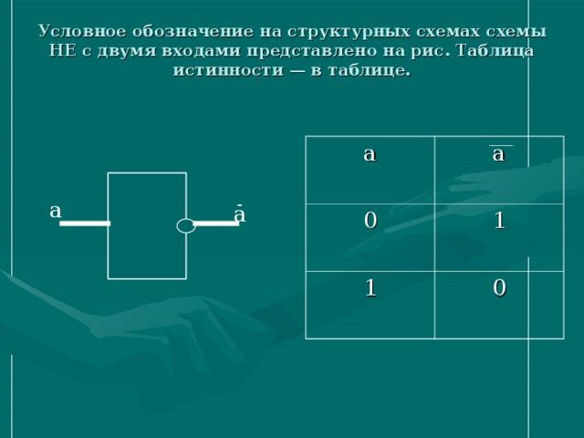 Условное обозначение на структурных схемах схемы НЕ с двумя входами представлено на рис. Таблица истинности — в таблице.   a a 0 1 1 0 - a a