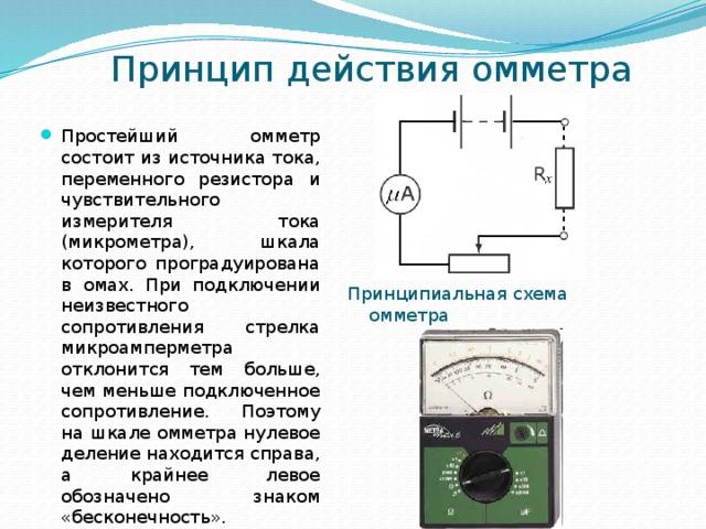 электросхема омметра картинки эндермен