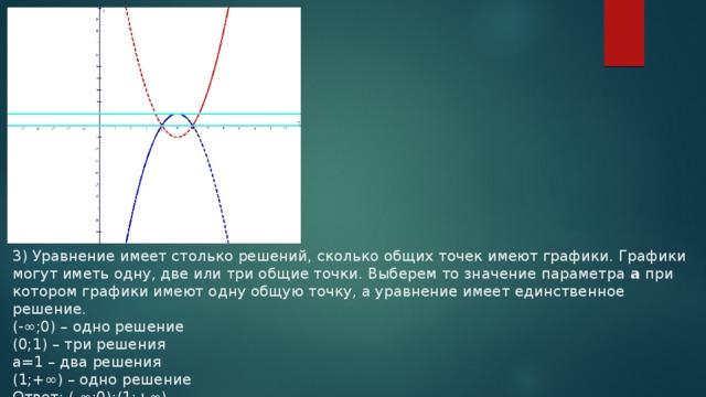 3) Уравнение имеет столько решений, сколько общих точек имеют графики. Графики могут иметь одну, две или три общие точки. Выберем то значение параметра а при котором графики имеют одну общую точку, а уравнение имеет единственное решение.  (-∞;0) – одно решение  (0;1) – три решения  а=1 – два решения  (1;+∞) – одно решение  Ответ: (-∞;0);(1;+∞).