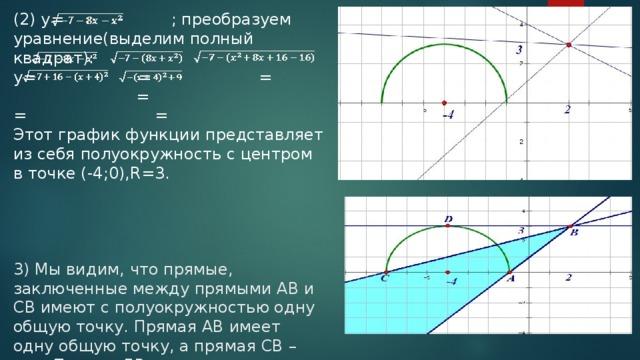 (2) у= ; преобразуем уравнение(выделим полный квадрат):  у= = = =  = =  Этот график функции представляет из себя полуокружность с центром в точке (-4;0),R=3.      3) Мы видим, что прямые, заключенные между прямымиАВ и СВимеют с полуокружностью одну общую точку. ПрямаяАВ имеет одну общую точку, а прямаяСВ– две. ПрямаяДВ также имеетс полуокружностью одну общую точку.