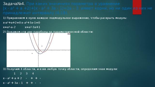 Задача№4. При каких значениях параметра а уравнение  |x - a² + a +2|+|x - a² + 3a - 1|=2a – 3 имеет корни, но ни один из них не принадлежит интервалу (4;19). 1) Приравняем к нулю каждое подмодульное выражение, чтобы раскрыть модуль: x-a²+a+2=0    x–a²+3a-1=0 x=a²-a–2    x=a²-3a+1 2) Покажем эти две параболы на параметрической области: 3) Получим 4 области, и взяв любую точку области, определим знак модуля:     1 2  3 4 x - a² + a + 2  -  +  +  - x - a² + 3a – 1  +  +  -  -