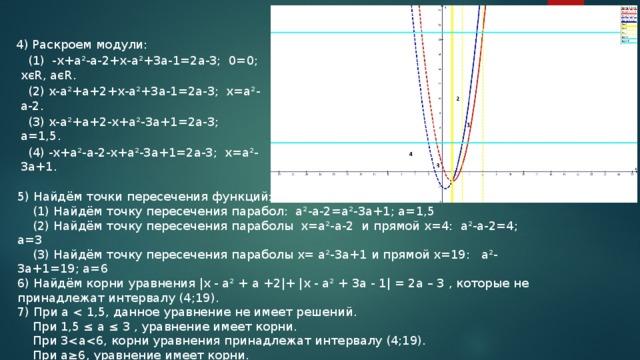 4) Раскроем модули:  (1) -x+a²-a-2+x-a²+3a-1=2a-3; 0=0; xєR, aєR.  (2) x-a²+a+2+x-a²+3a-1=2a-3; x=a²-a-2.  (3) x-a²+a+2-x+a²-3a+1=2a-3; a=1,5.  (4) -x+a²-a-2-x+a²-3a+1=2a-3; x=a²-3a+1. 5) Найдём точки пересечения функций:  (1) Найдём точку пересечения парабол: a²-a-2=a²-3a+1; a=1,5  (2) Найдём точку пересечения параболы x=a²-a-2 и прямой x=4: a²-a-2=4; a=3  (3) Найдём точку пересечения параболы x= a²-3a+1 и прямой x=19: a²-3a+1=19; a=6 6) Найдём корни уравнения |x - a² + a +2|+ |x - a² + 3a - 1| = 2a – 3 , которые не принадлежат интервалу (4;19). 7) При а  При 1,5 ≤ a ≤ 3 , уравнение имеет корни.  При 3 При а≥6, уравнение имеет корни. Ответ: [1,5;3];[6;+∞)