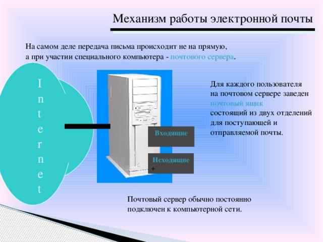 Механизм работы электронной почты На самом деле передача письма происходит не на прямую, а при участии специального компьютера - почтового сервера . Internet Для каждого пользователя на почтовом сервере заведен почтовый ящик состоящий из двух отделений для поступающей и отправляемой почты. Входящие Исходящие + Почтовый сервер обычно постоянно подключен к компьютерной сети.