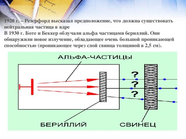 1920 г. – Резерфорд высказал предположение, что должна существовать нейтральная частица в ядре В 1930 г. Боте и Беккер облучали альфа частицами бериллий. Они обнаружили новое излучение, обладающее очень большой проникающей способностью (проникающее через слой свинца толщиной в 2,5 см).