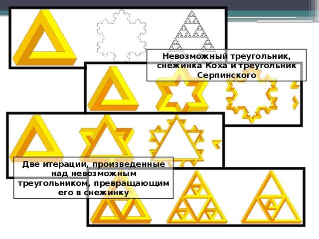 Невозможный треугольник, снежинка Коха и треугольник Серпинского Две итерации, произведенные над невозможным треугольником, превращающим его в снежинку