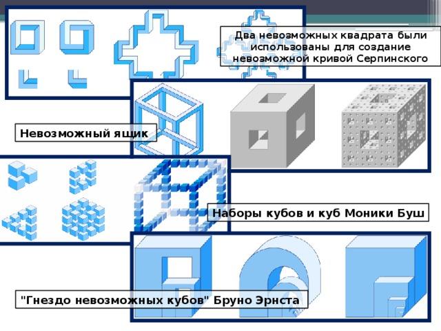 Два невозможных квадрата были использованы для создание невозможной кривой Серпинского Невозможный ящик Наборы кубов и куб Моники Буш