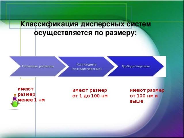 Классификация дисперсных систем осуществляется по размеру: имеют размер менее 1 нм имеют размер от 1 до 100 нм имеют размер от 100 нм и выше