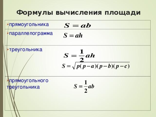 Формулы вычисления площади