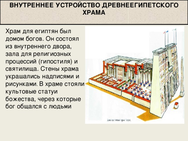 ВНУТРЕННЕЕ УСТРОЙСТВО ДРЕВНЕЕГИПЕТСКОГО ХРАМА Храм для египтян был домом богов. Он состоял из внутреннего двора, зала для религиозных процессий (гипостиля) и святилища. Стены храма украшались надписями и рисунками .  В храме стояли культовые статуи божества, через которые бог общался с людьми