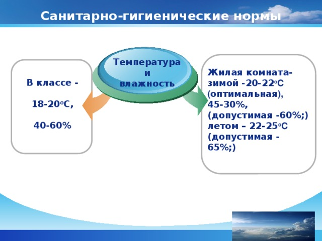 Санитарно-гигиенические нормы Температура  и влажность Жилая комната- зимой -20-22 о С ( оптимальная ), 45-30%, (допустимая -60%;) летом – 22-25 о С (допустимая - 65%;) В классе -  18-20 о С,  40-60%