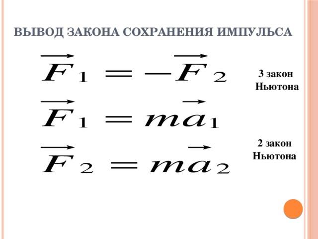 Вывод закона сохранения импульса 3 закон Ньютона 2 закон Ньютона