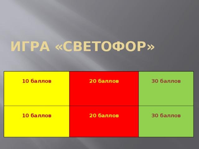 Игра «Светофор»     10 баллов    10 баллов  20 баллов   30 баллов 20 баллов 30 баллов