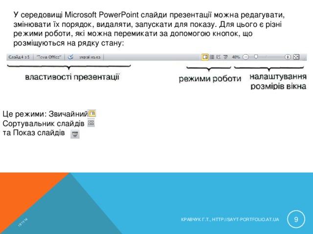 15/11/16 У середовищі Microsoft PowerPoint слайди презентації можна редагувати, змінювати їх порядок, видаляти, запускати для показу. Для цього є різні режими роботи, які можна перемикати за допомогою кнопок, що розміщуються на рядку стану: Це режими: Звичайний Сортувальник слайдів та Показ слайдів  КРАВЧУК Г.Т., HTTP://SAYT-PORTFOLIO.AT.UA