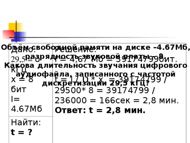 Объём свободной памяти на диске –4.67Мб, разрядность звуковой платы – 8. Какова длительность звучания цифрового аудиофайла, записанного с частотой дискретизации 29,5 кГц?  Дано: ט = 29,5 кГц x = 8 бит I = 4.67Мб Решение: I = 4,67 Мб = 39174799бит. t = I /  ט  * x = 39174799 / 29500* 8 = 39174799 / 236000 = 166сек = 2,8 мин. Ответ: t = 2,8 мин. Найти: t = ?