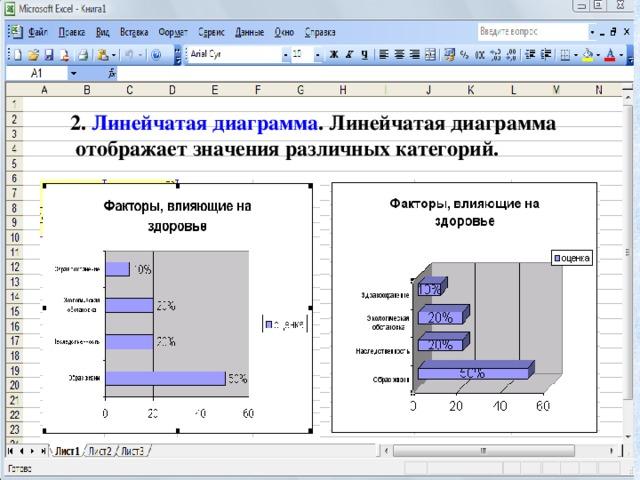 2. Линейчатая диаграмма . Линейчатая диаграмма отображает значения различных категорий.