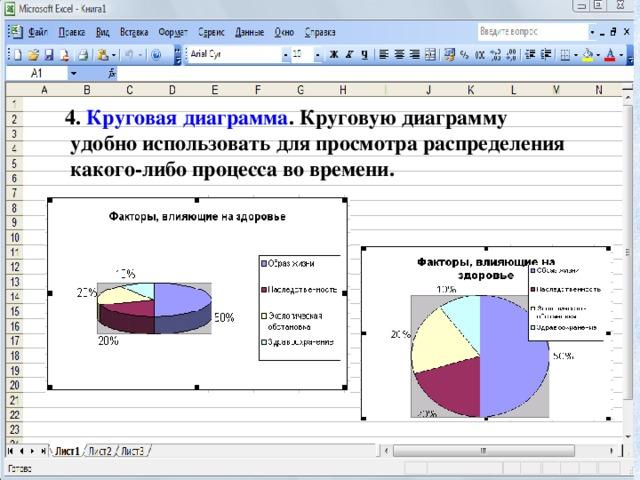 4. Круговая диаграмма . Круговую диаграмму удобно использовать для просмотра распределения какого-либо процесса во времени.
