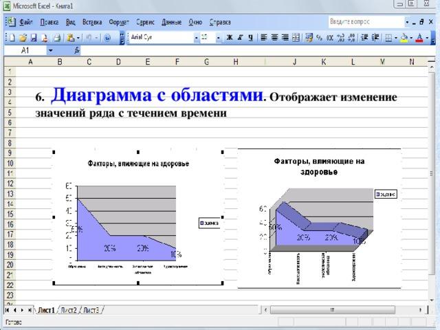 6. Диаграмма с областями . Отображает изменение значений ряда с течением времени