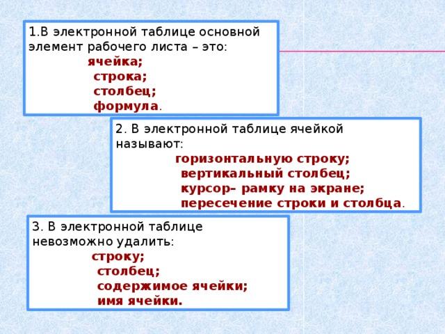 1.В электронной таблице основной элемент рабочего листа – это:   ячейка;  строка;  столбец;  формула .  2. В электронной таблице ячейкой называют:   горизонтальную строку;  вертикальный столбец;  курсор– рамку на экране;  пересечение строки и столбца . 3. В электронной таблице невозможно удалить:   строку;  столбец;  содержимое ячейки;  имя ячейки.