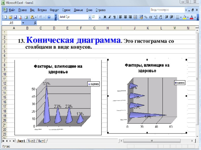 13. Коническая диаграмма . Это гистограмма со столбцами в виде конусов.