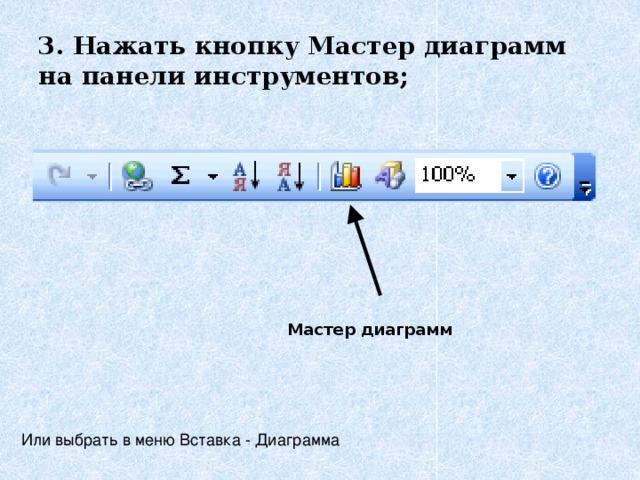 3. Нажать кнопку Мастер диаграмм на панели инструментов; Мастер диаграмм Или выбрать в меню Вставка - Диаграмма